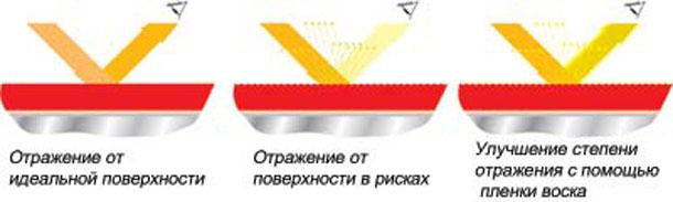 polyrovka_04
